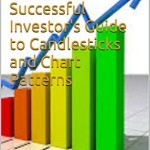 Technical Analysis Explained: The Successful Investor's Guide to Candlesticks and Chart Patterns