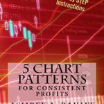 5 Chart Patterns: For Consistent Profits