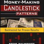 Money-Making Candlestick Patterns: Backtested for Proven Results