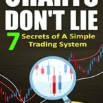 Charts Don't Lie: 7 Secrets of A Simple Trading System That Works: How to Make Money Day Trading and Swing Trading (The Chartist Book 2)
