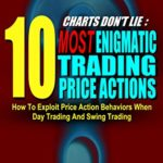 Charts Don't Lie: 10 Most Enigmatic Price Actions in Trading: How to Get Paid in the Market Consistently (Trading: Price Action Mastery Book 3)