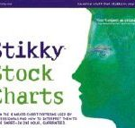 Stikky Stock Charts Learn The 8 Major Stock Chart Patterns Used By Professionals&How To Interpret Them To Trade Smart–in OSne Hour Guaranteed