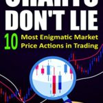 Charts Don't Lie: 10 Most Enigmatic Price Behaviors in Trading: How to Make Money Exploiting Price Actions (Price Action Mastery Book 2)