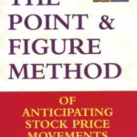 The Point & Figure Method of Anticipating Stock Price Movements