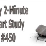 Daily 2-Minute Chart Study #450: RSI 50 Crossing