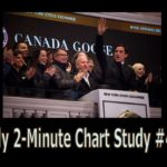 Daily 2-Minute Chart Study #476: How To Capture An IPO's Take off