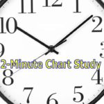 Daily 2-Minute Chart Study #554: Day Trading Follows Same Big Picture Principles