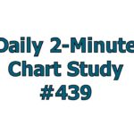 """Daily 2-Minute Chart Study #439: The """"Hidden"""" Genesis Of A Failed Breakout"""
